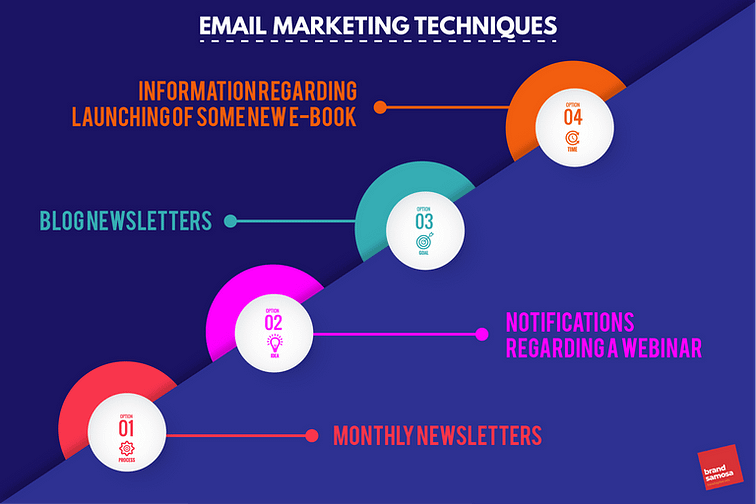 Email Marketing Techniques for effective B2B Marketing Strategies