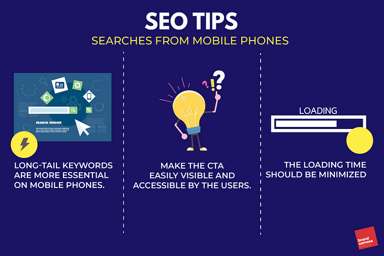 Mobile SEO is also an important part for B2B Marketing Strategies