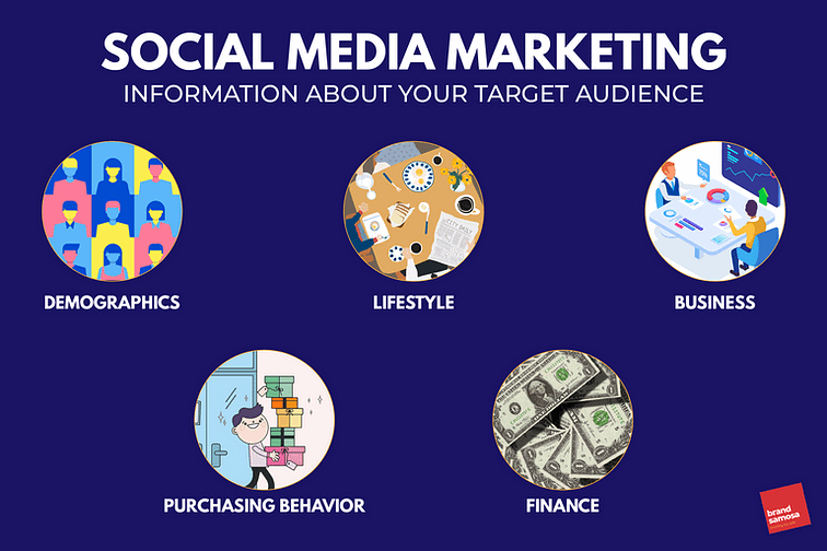 Information about your target audience