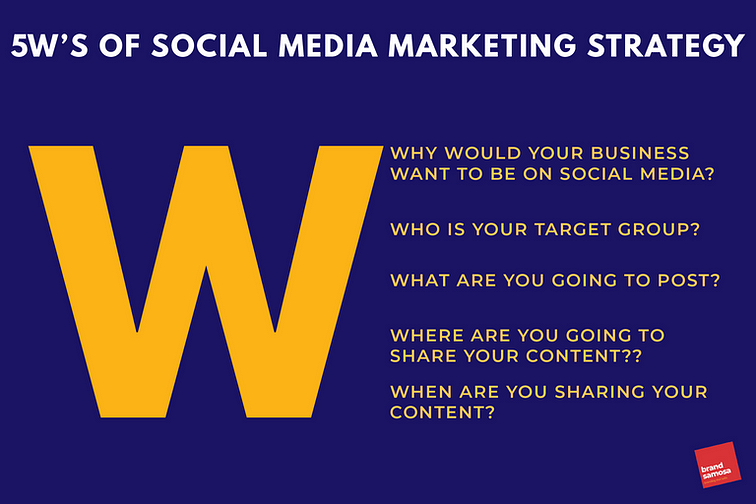 5W's for Social Media Marketing Strategy