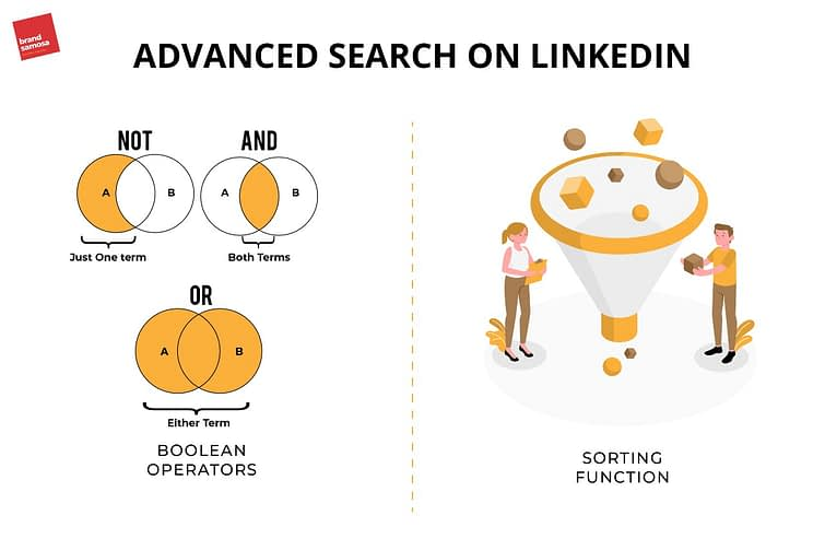 Advances Search on LinkedIn