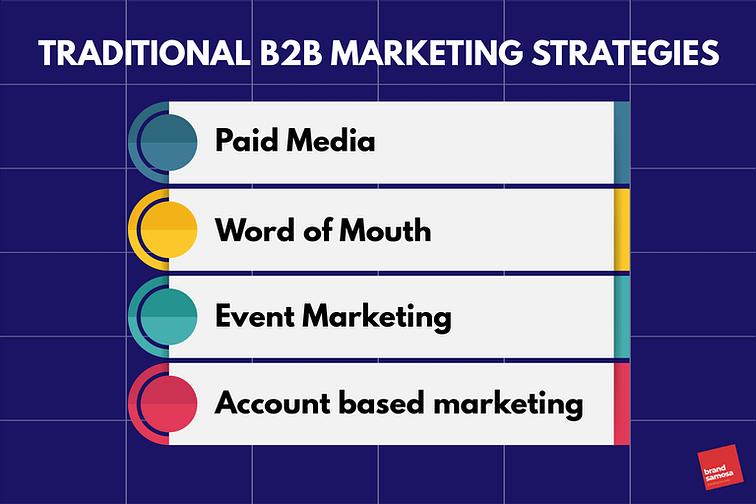 Important Traditional B2B Marketing Strategies